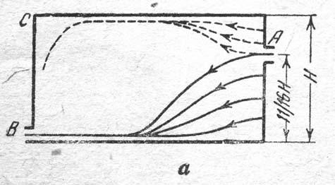 Рисунок 1. Струя воздуха