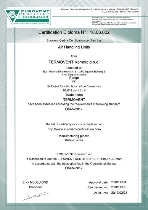 Вентиляционные установки TERMOVENT сертифицированы EUROVENT