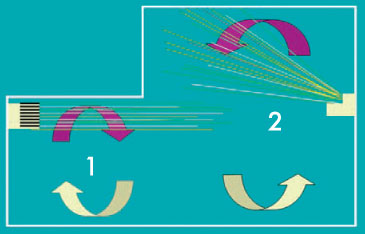 Принцип работы настенных бактерицидных установок для обработки воздуха верхней зоны помещения