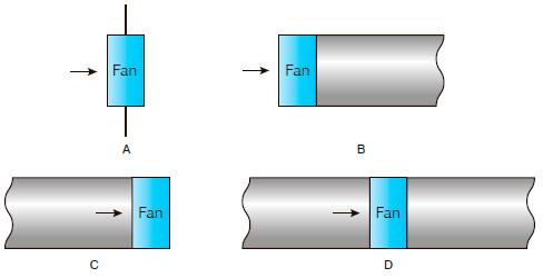 Четыре типа стендов для определения аэродинамических характеристик вентиляторов