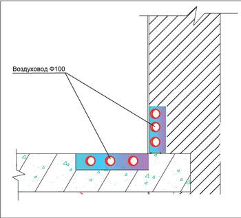 Система замкнутого воздушного отопления