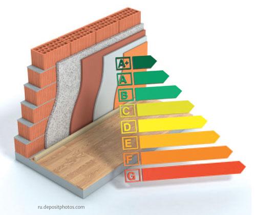 Анализ действующих требований и методик по тепловой защите зданий